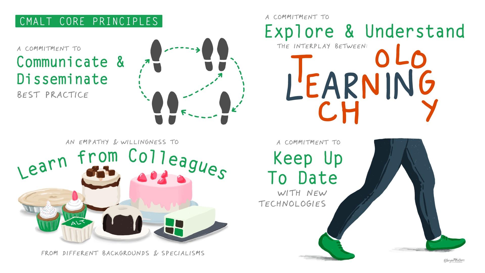 CMALT core principles image