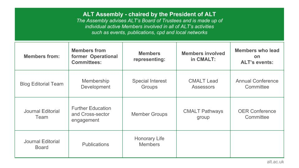 ALT Assembly image