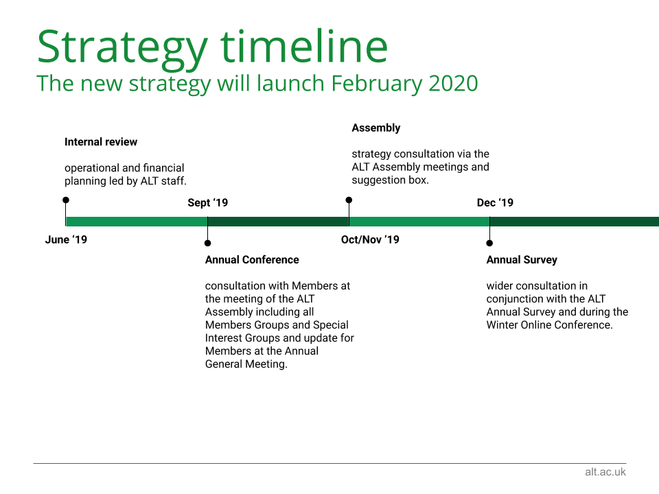 launch of the new strategy.