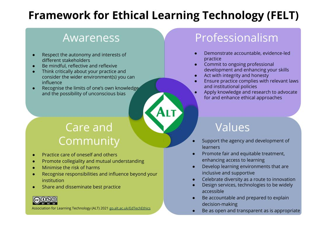 Image of the framework