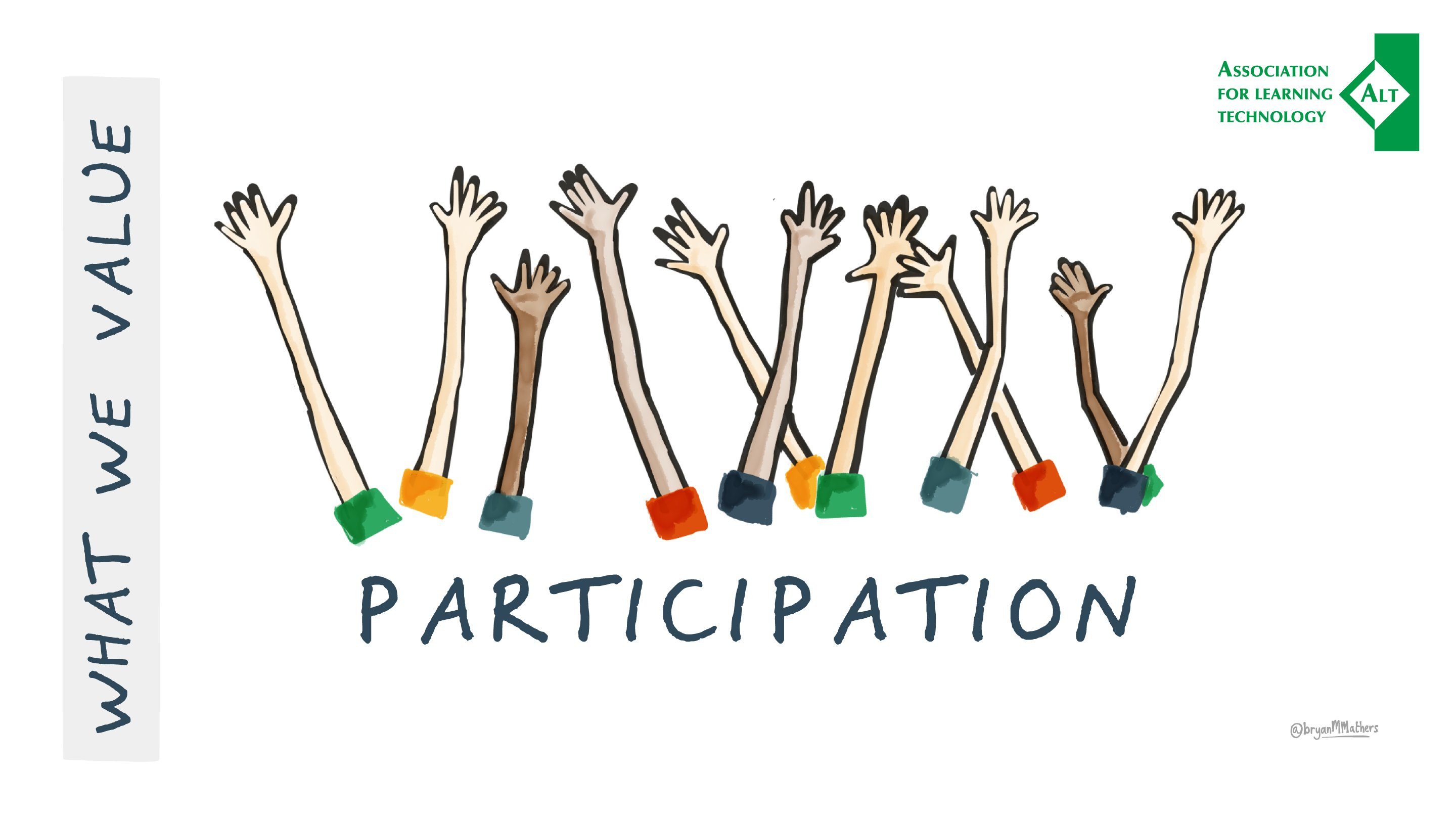 Hands held high in the air to portray participation