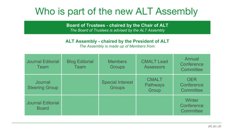 Illustration of the new ALT Assembly