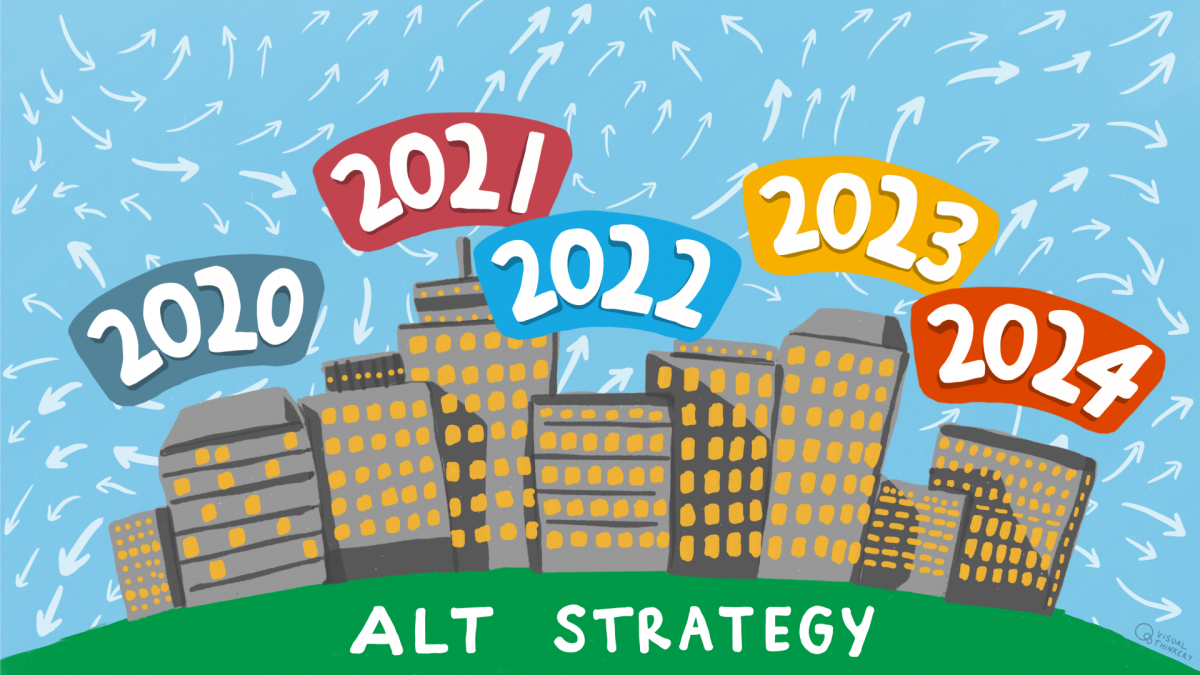 Strategy 2020-2025