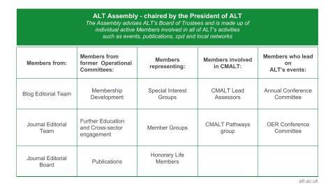 ALT Assembly image