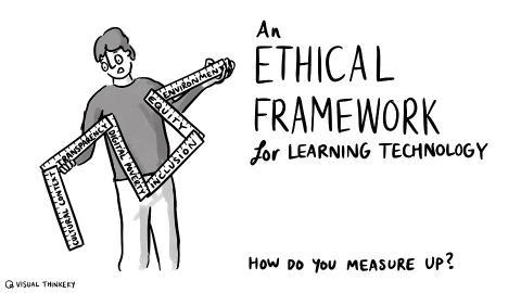 ALT Ethical Framework yard stick drawing