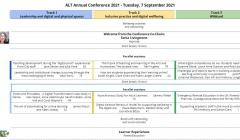Annual Conference 2021 Programme